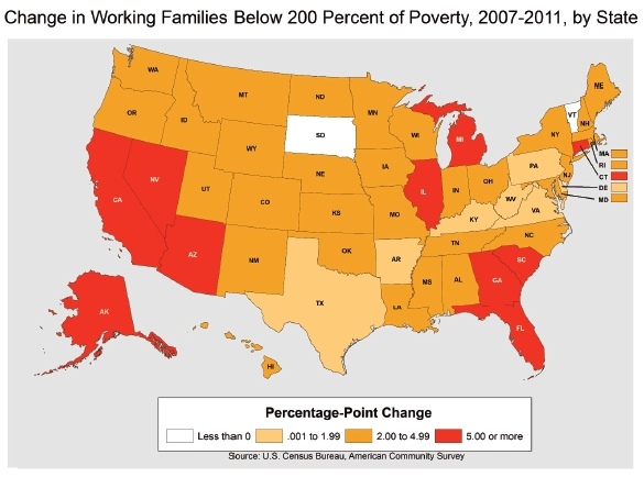 change in poverty