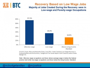 2014 End of Year Charts_recovery based on low wage jobs