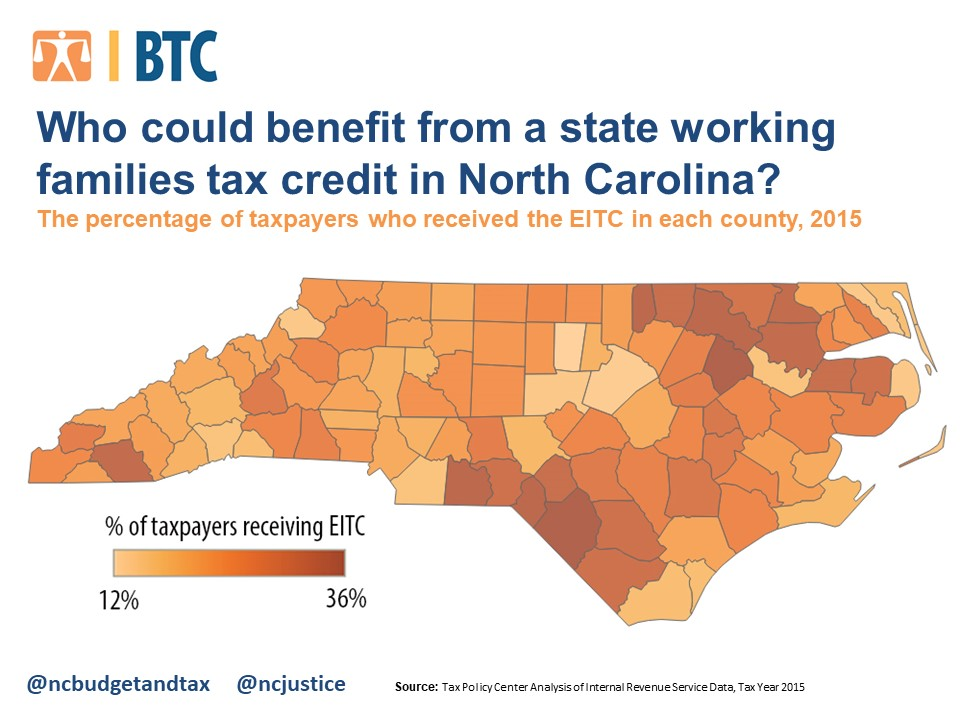 Robeson County Where 57 5 Percent Of Residents Are Low Income Would See A Return 2 324 000 Annually If The Credit Were Set At Federal